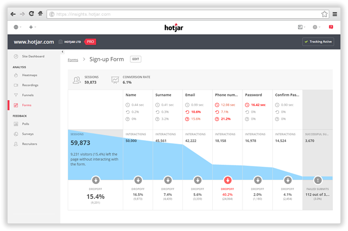 Hotjar - Form Analysis and Visitor Recordings
