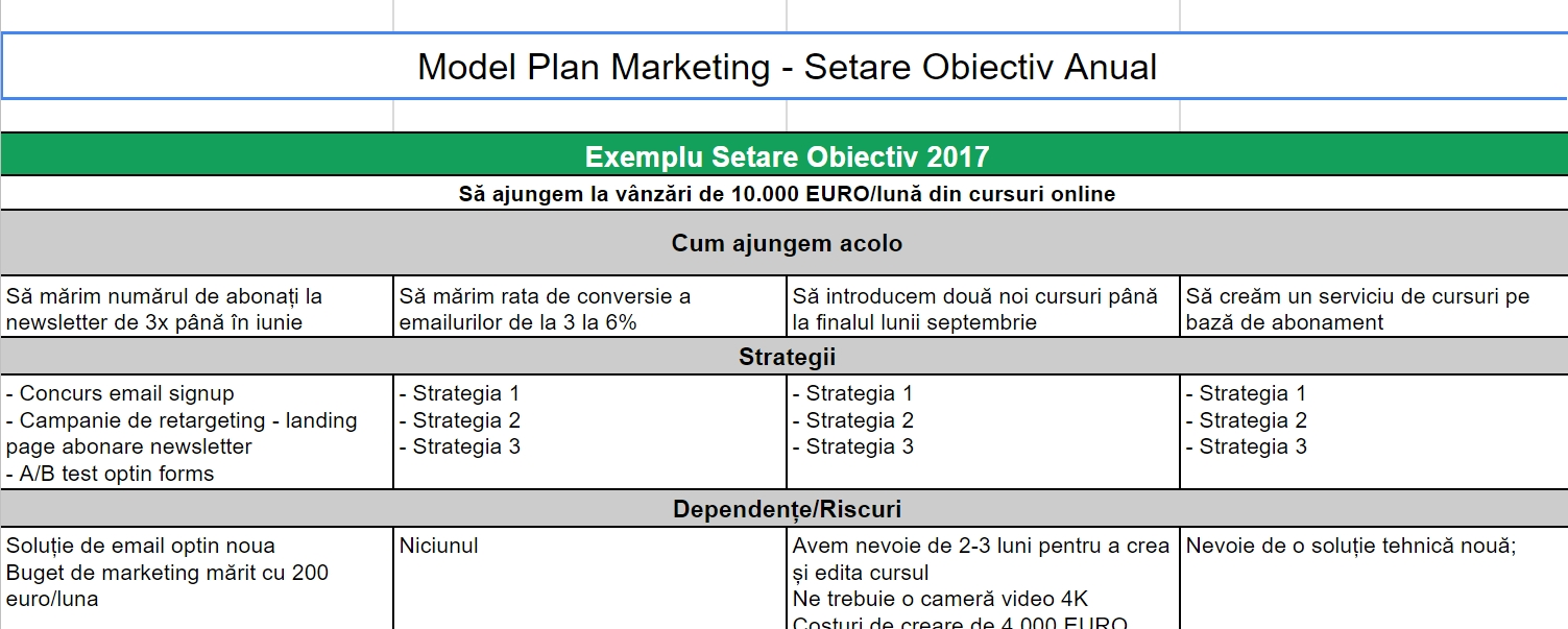 Template Model Plan Marketing Varianta SMARTERS
