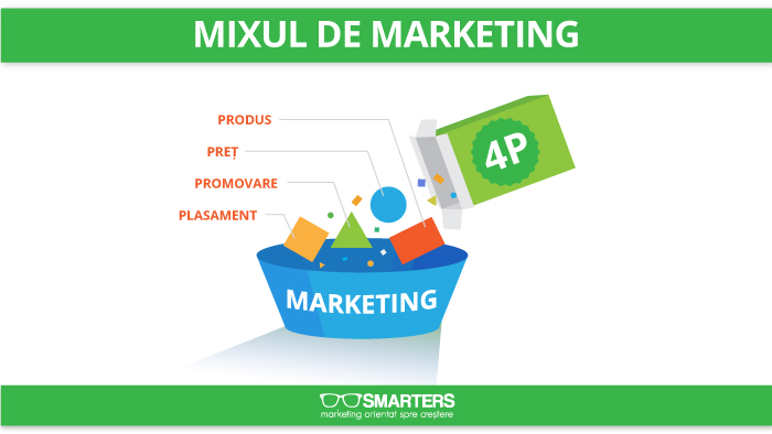 Cei 4P ai mixului de marketing