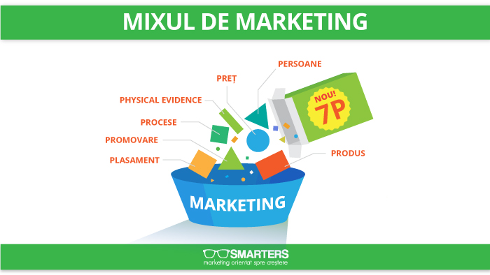 Cei 7P ai mixului de marketing