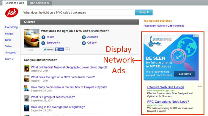 Exemplu reclama Google Display Network
